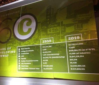 Conway Development Corporation celebrates 60 years in 2019